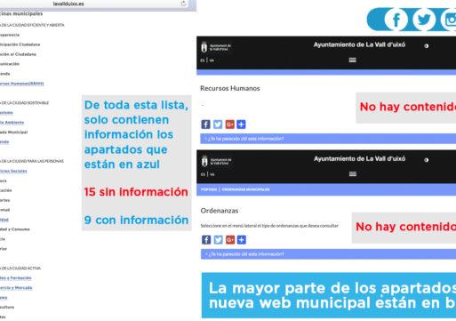 La mayor parte de los apartados de la nueva web municipal de la Vall d'Uixó están en blanco